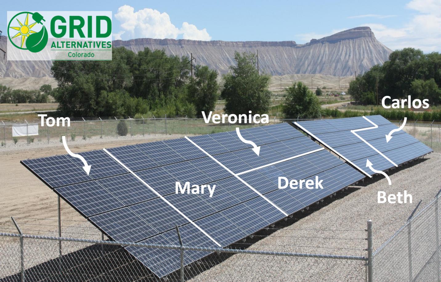Community Solar Model